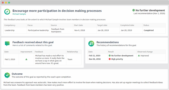 Track the progress of your team's goals